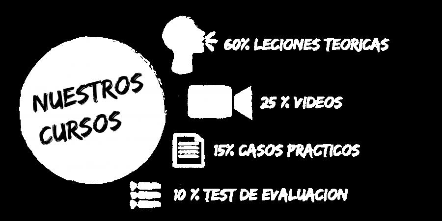 cursos-29-29
